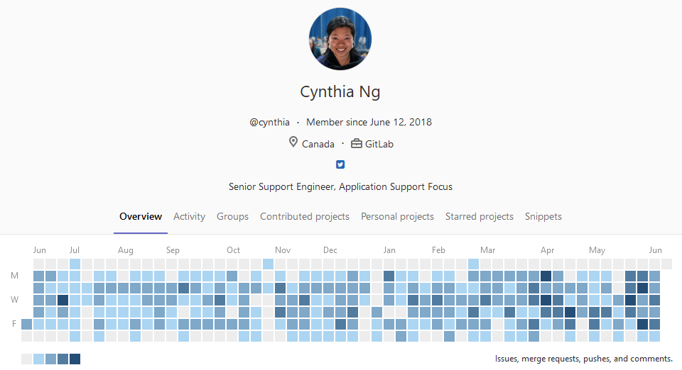 Reflection Part 2: My second year at GitLab and on becoming Senior again